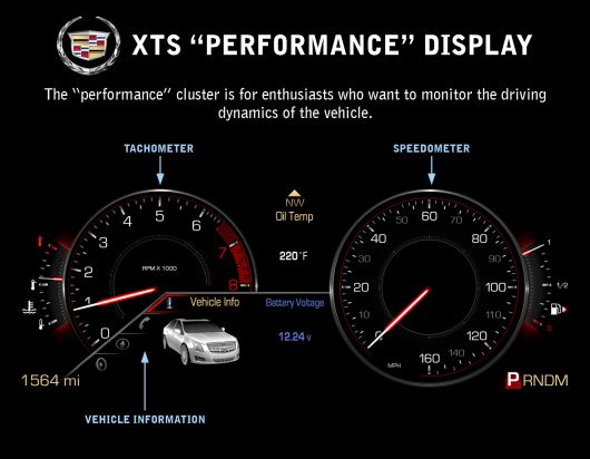 cadillac xts performace cluster