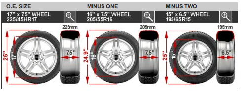 Winter Tire Info Cartype - Acura integra tire size