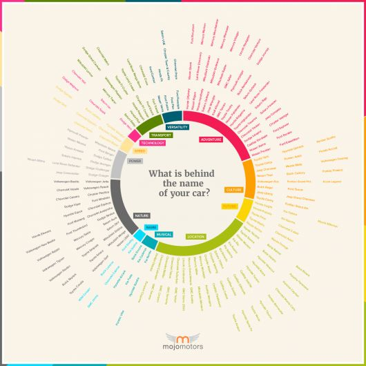 car names.png