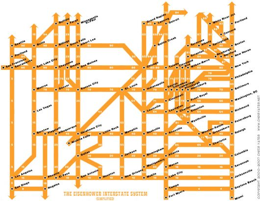 chrisyates interstate system