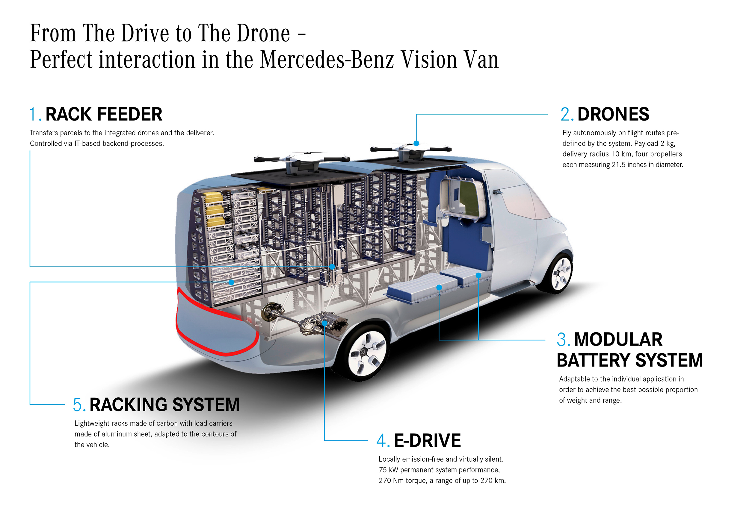 Mercedes benz advance initiative vision 2016 cartype for Mercedes benz energy storage system