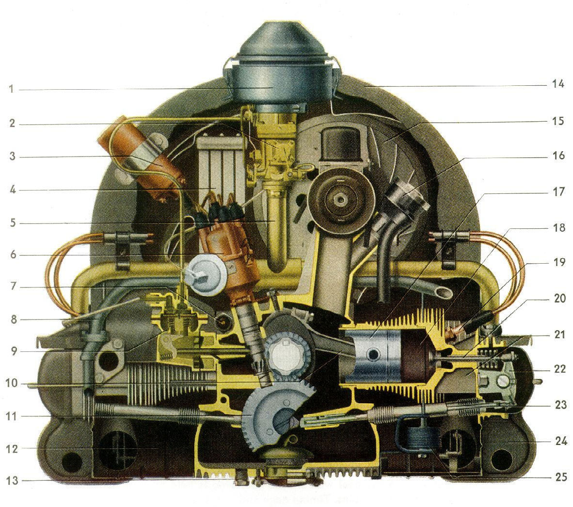 Eng on 1970 Vw Bus Parts Diagram