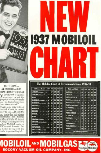 mobil ad 1 37