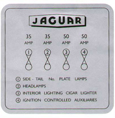 jaguar mk9 fuse box label