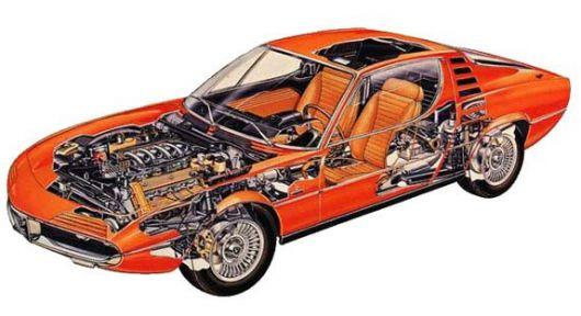 alfa romeo montreal cut away