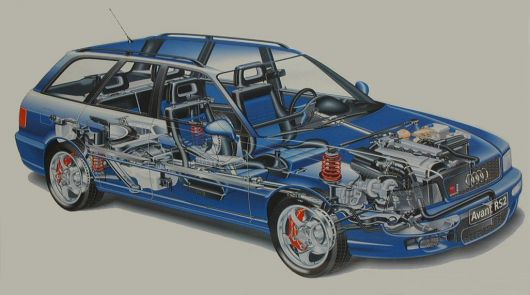 audi rs2 cut away