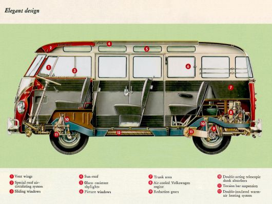 vw bus draw 59