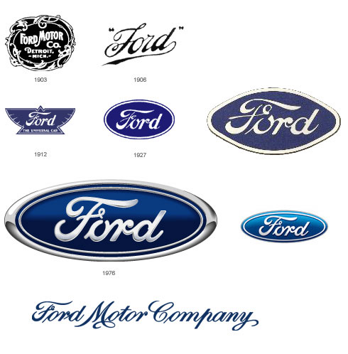 ford logo group