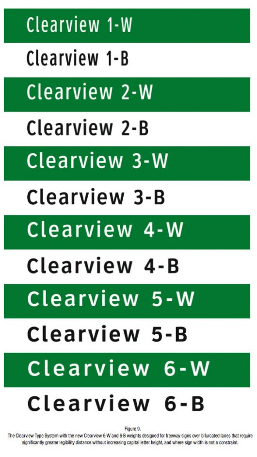 clearview system