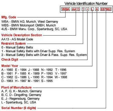 1947 Ford Generator Wiring Free Diagrams Pictures moreover Nissan Vin Number Locations On in addition 1966 Chevy Nova Vin Location likewise 1963 Ford Falcon Vin Number Location moreover 2002 Ford Explorer Mercury Mountaineer Wiring Diagram Manual Original P12310. on 1936 ford wiring diagram