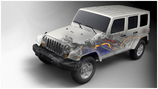 jeep gallery 3
