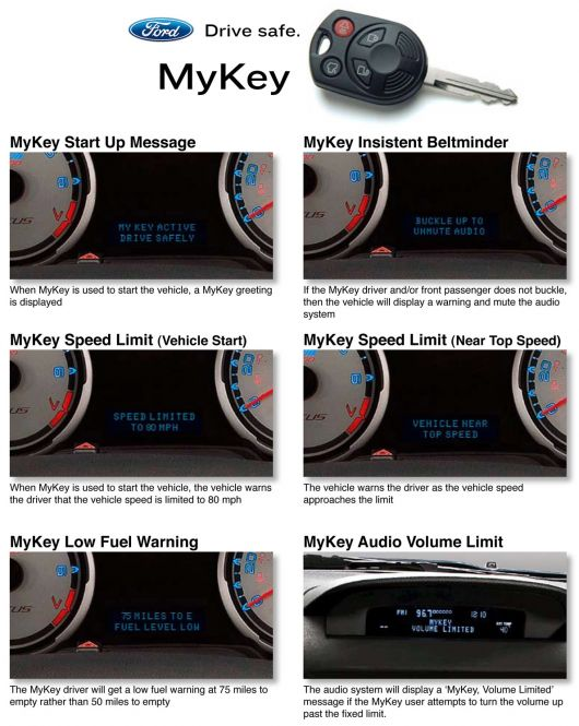 mykey display