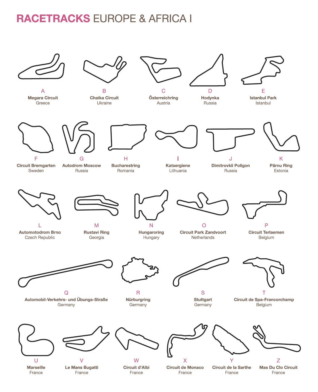 Racetracks on race car circuits