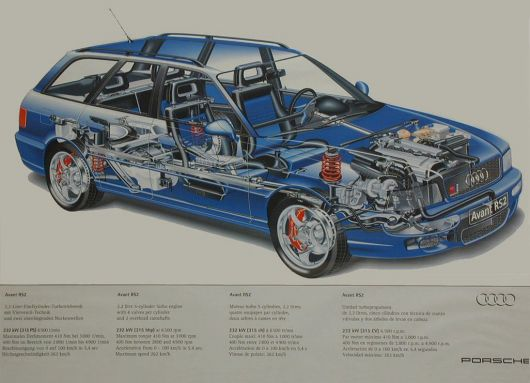 audi rs2 cut away 95