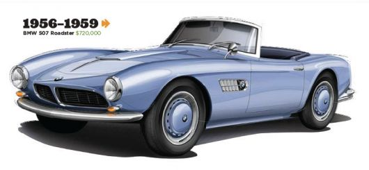 etienne bmw 507 roadster.png