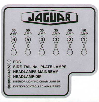 jaguar xk150 fuse box label
