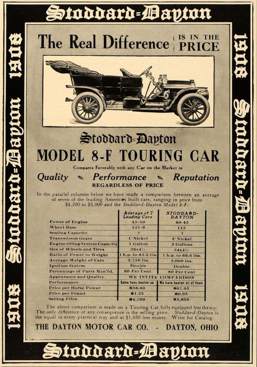 stoddard dayton model 8f touring car ad .08