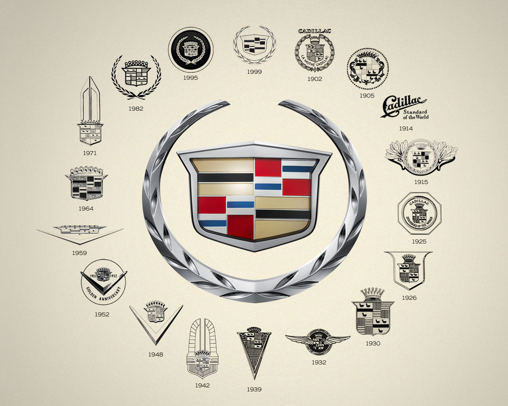 Cadillac Cartype