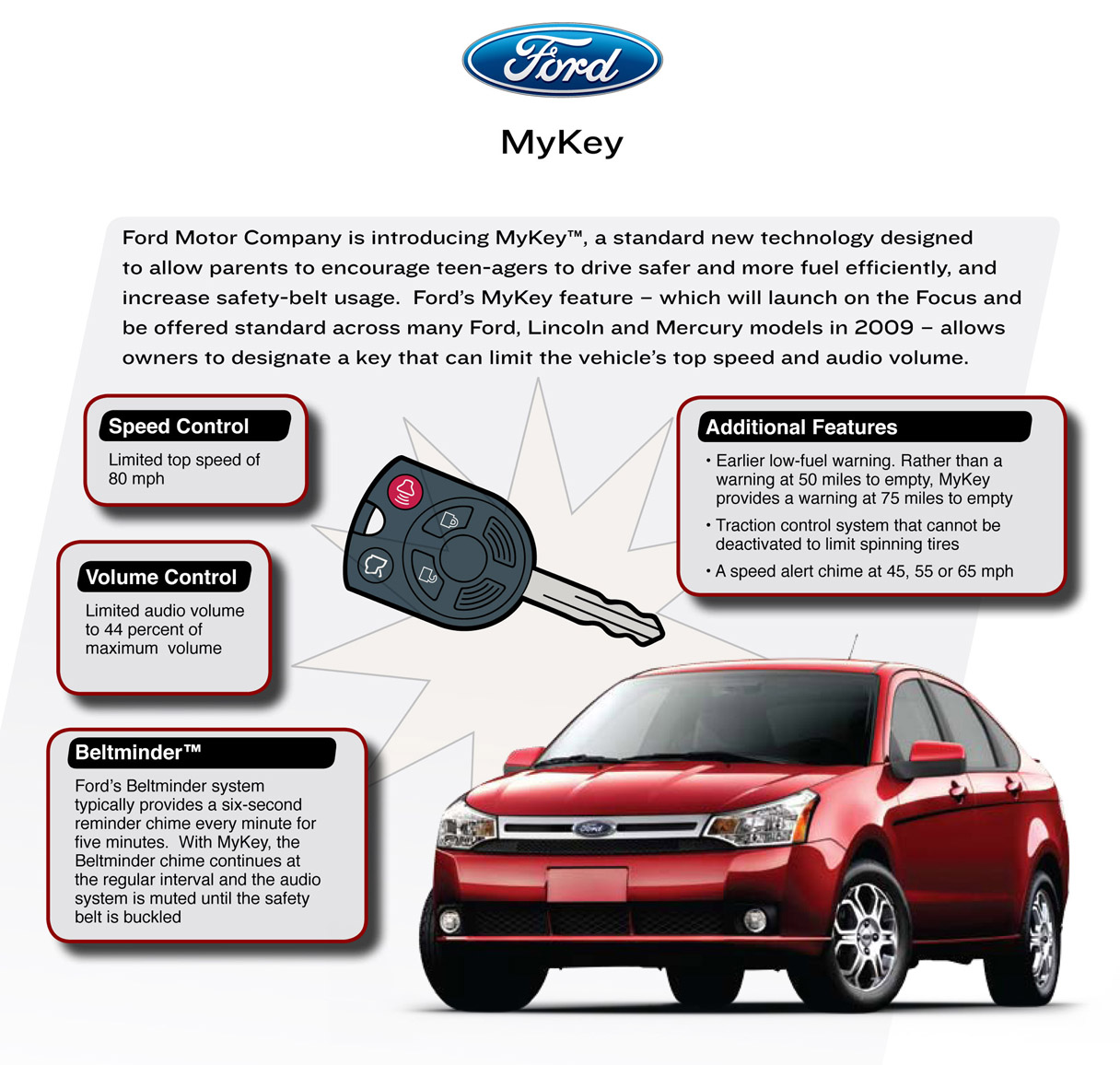 Ford My Key >> Ford Introduces Mykey Cartype