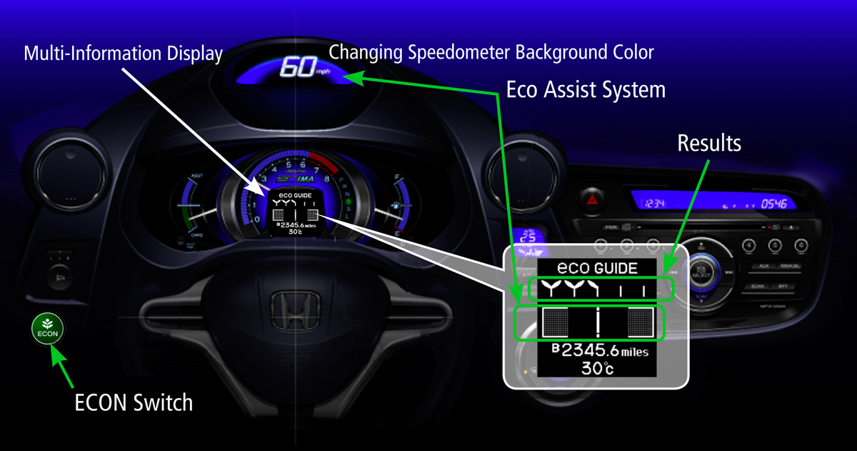 Honda Insight To Introduce Ecological Drive Assist System