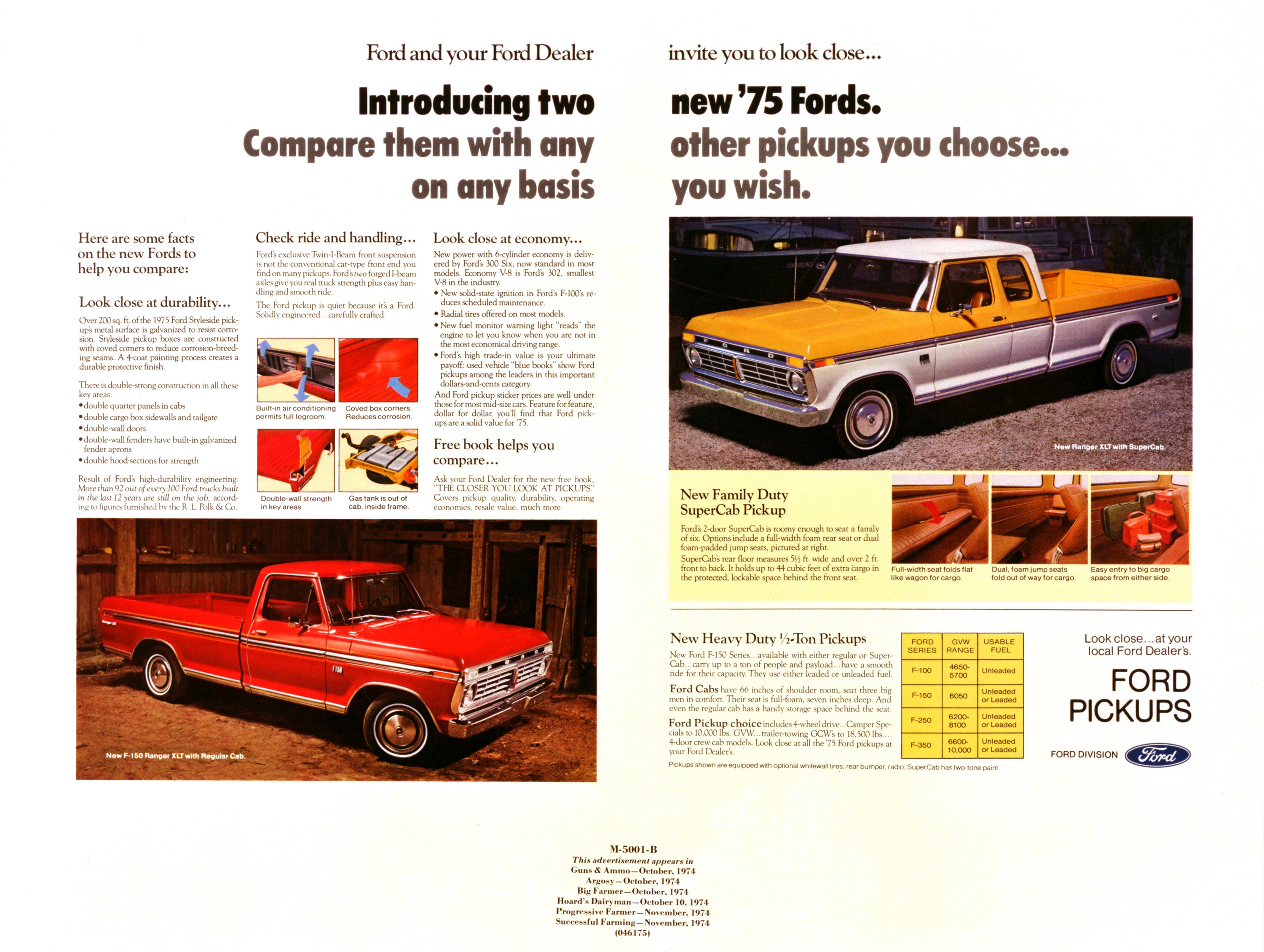 Ford F Ad