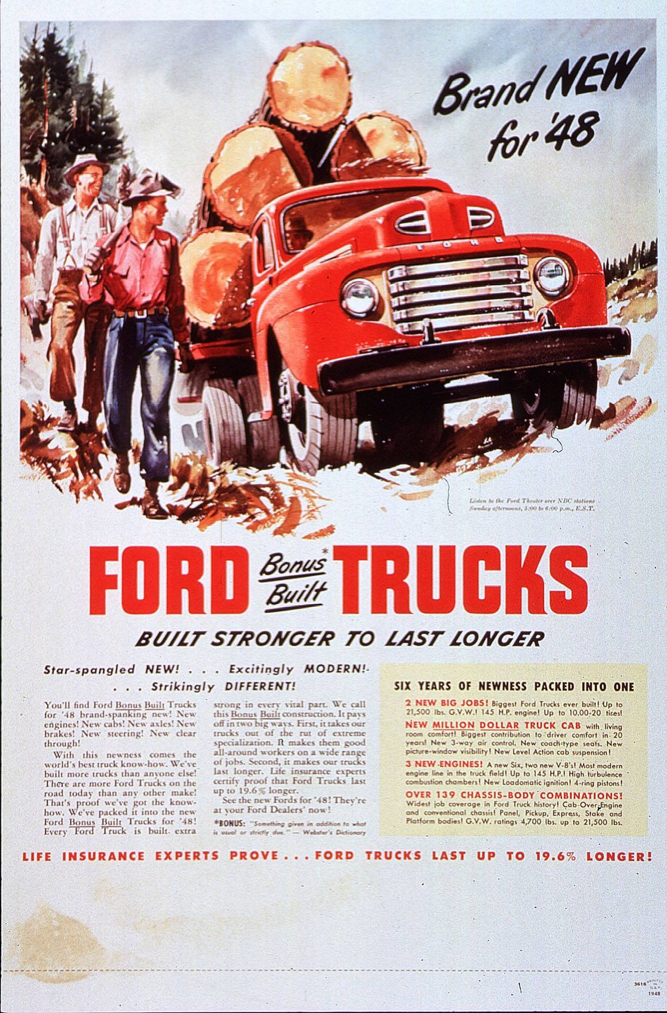 Ford Ads Cartype