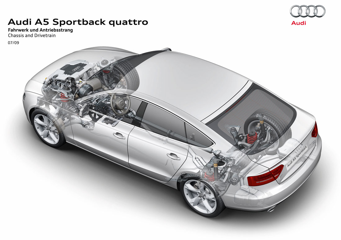 Audi A5 Sportback 2010 Cartype 1975 Plymouth Duster Wiring Diagram