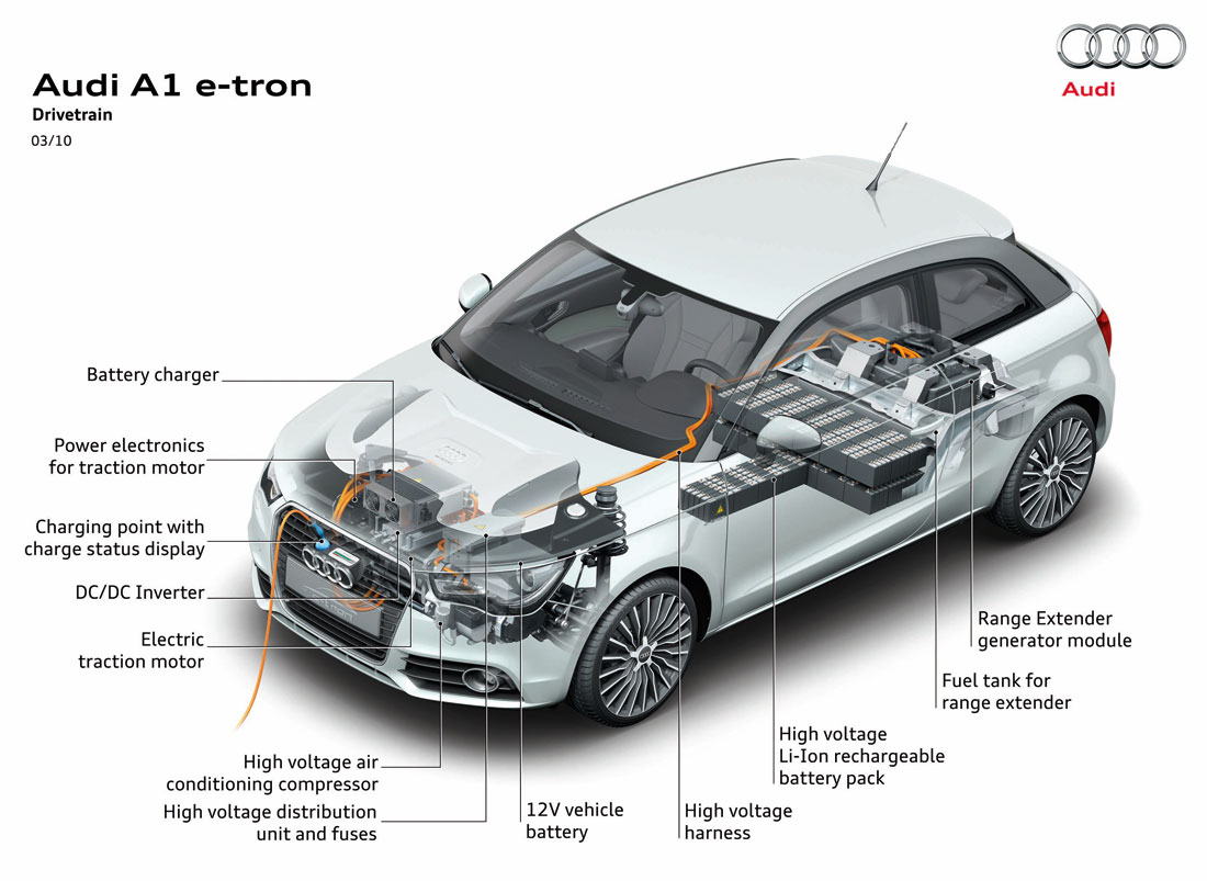 Audi a1 e tron 2010 cartype for How do electric car motors work