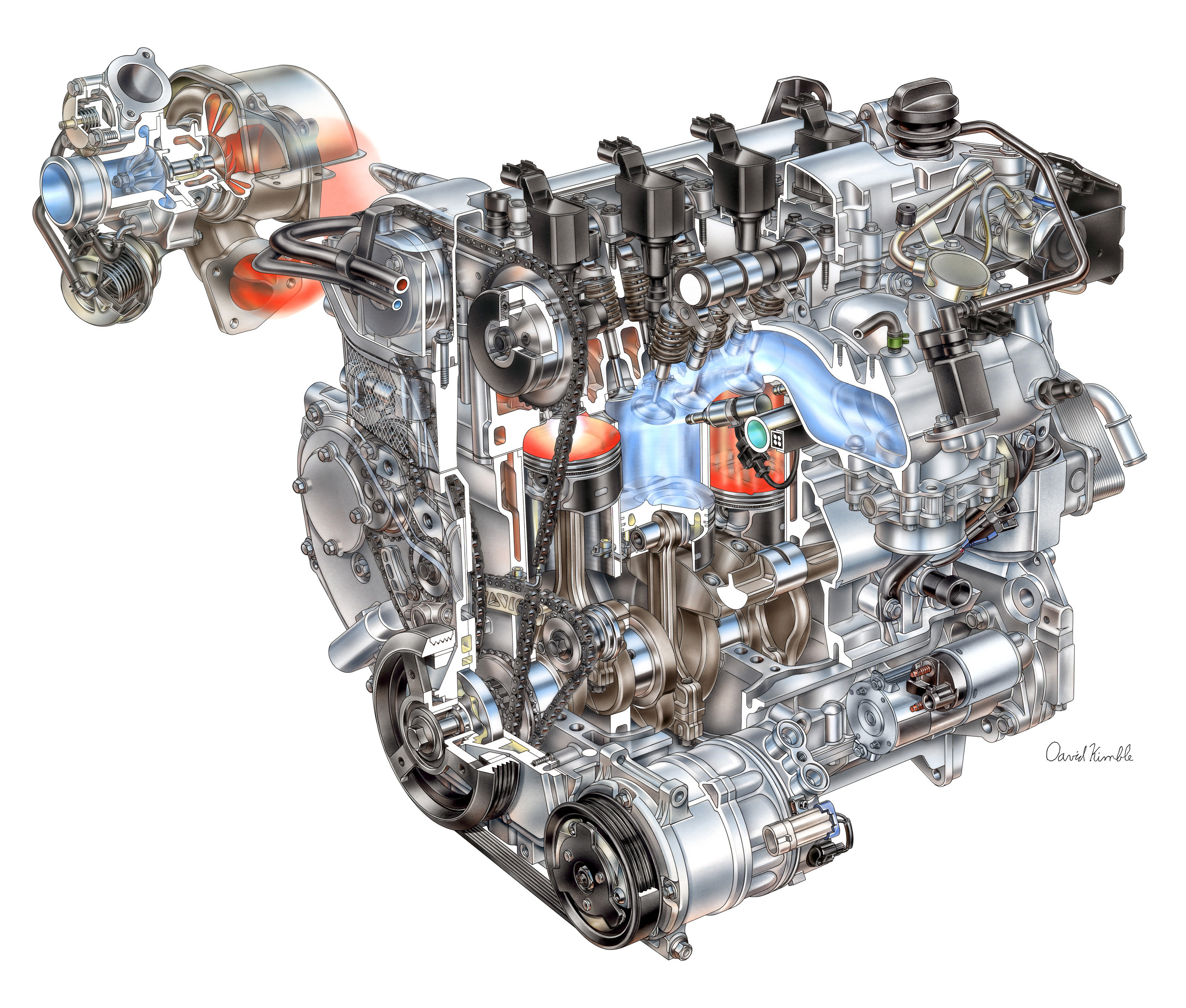Engines Cartype