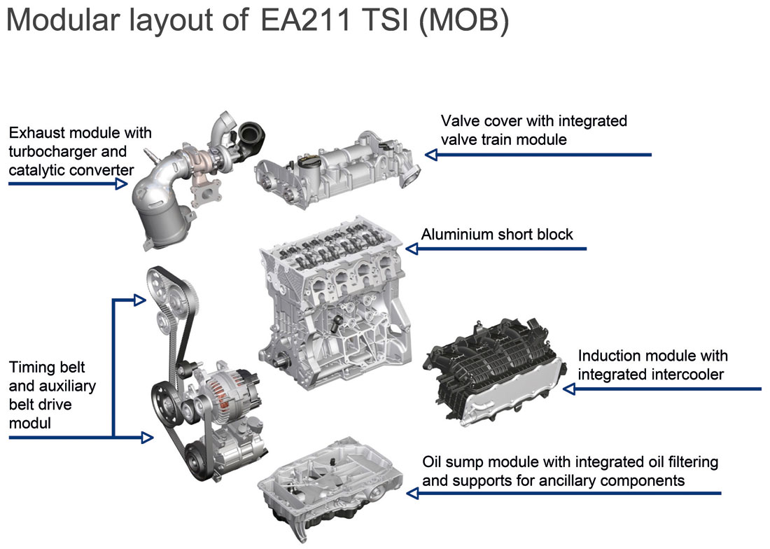 Volkswagen Introduces The Modular Transverse Matrix Mqb Cartype Diagram Besides 2003 Jaguar S Type Wiring Opel Astra H